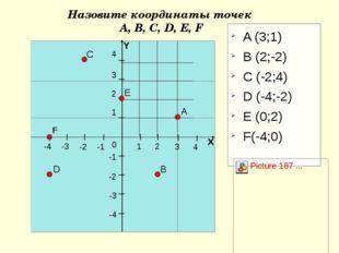 1 2 3 4 х 4 3 2 -1 -2 -3 -4 1 -1 -2 -3 -4 0 Y В А Е С D A (3;1) B (2;-2) C (