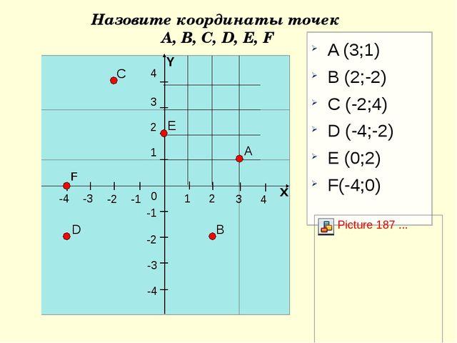 1 2 3 4 х 4 3 2 -1 -2 -3 -4 1 -1 -2 -3 -4 0 Y В А Е С D A (3;1) B (2;-2) C (...