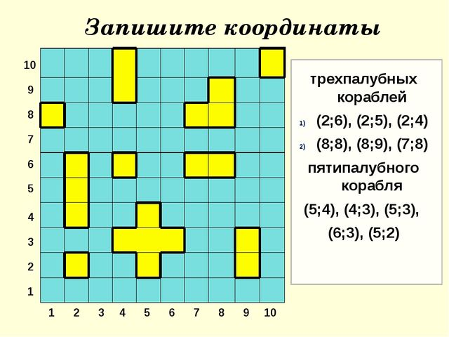 10 9 8 7 6 5 4 3 2 1 1 2 3 4 5 6 7 8 9 10 трехпалубных кораблей (2;6), (2;5)...
