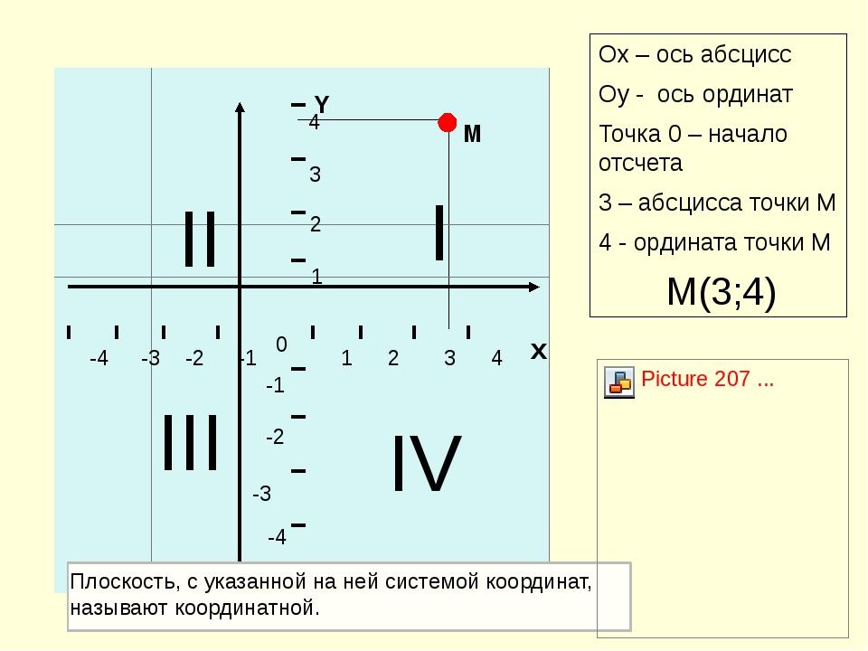 1 2 3 4 х 4 3 2 -1 -2 -3 -4 1 -1 -2 -3 -4 0 Y Оx – ось абсцисс Оy - ось орди...