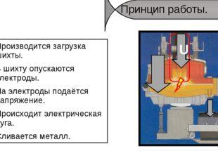 Принцип работы. Производится загрузка шихты. В шихту опускаются электроды. Н