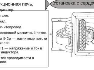 Установка с сердечником. Индукционная печь. 1-Индикатор. 2-Металл. 3-Канал.