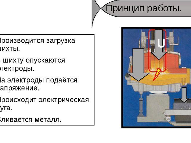 Принцип работы. Производится загрузка шихты. В шихту опускаются электроды. Н...