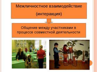 Межличностное взаимодействие (интеракция) Общение между участниками в процесс