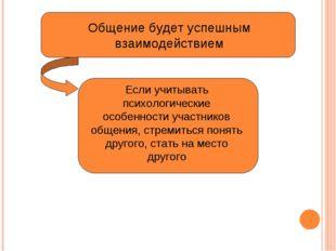 Общение будет успешным взаимодействием Если учитывать психологические особенн