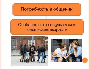 Потребность в общении Особенно остро ощущается в юношеском возрасте