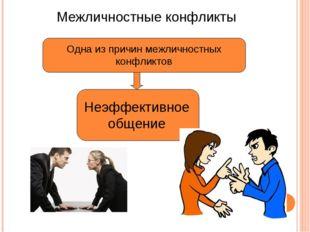 Межличностные конфликты Одна из причин межличностных конфликтов Неэффективное