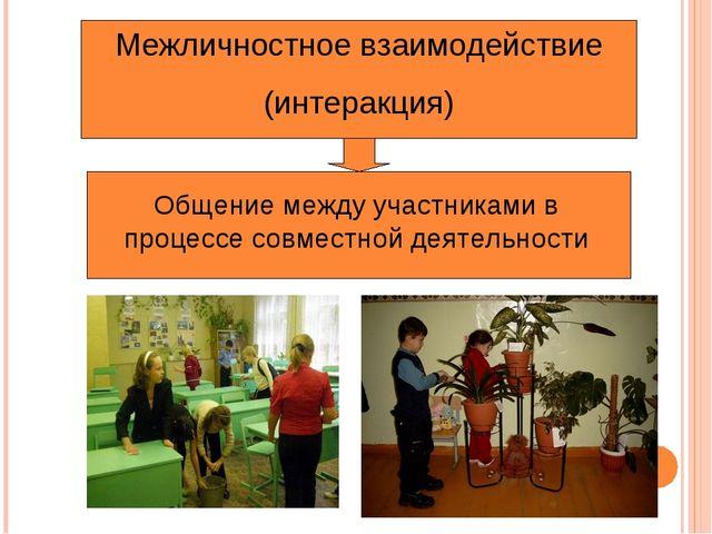 Межличностное взаимодействие (интеракция) Общение между участниками в процесс...