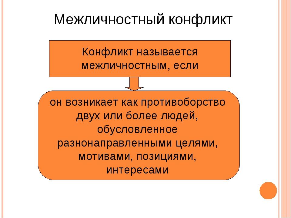 Межличностный конфликт Конфликт называется межличностным, если он возникает к...