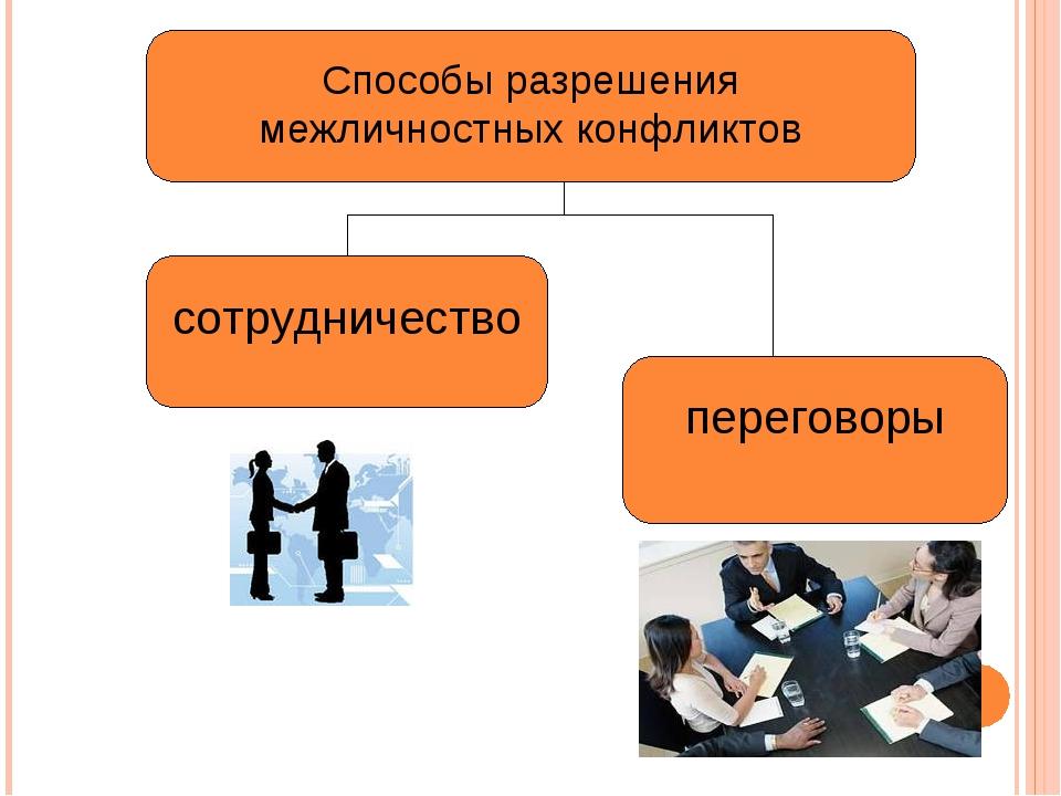 Способы разрешения межличностных конфликтов сотрудничество переговоры