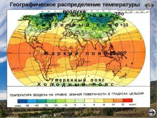 Пояса освещённости Экватор Северный тропик – 23,5°с.ш. Южный тропик – 23,5°ю.