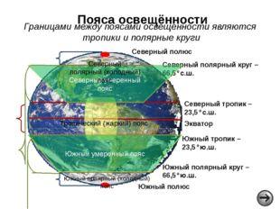23,5 с.ш. 23,5 ю.ш. 66,5 с.ш. 66,5 ю.ш. 0 ш. о о о о о Северный и Южный поляр