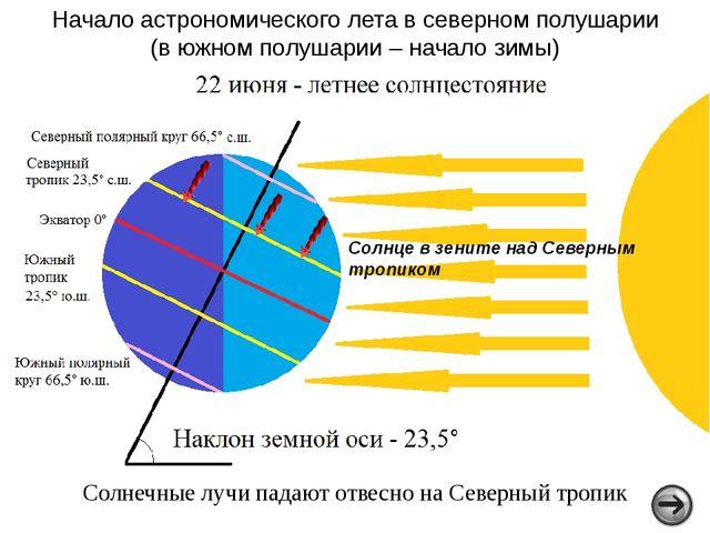 Материалы ОГЭ по географии 2016г Ресурсы: http://fs1.uclg.ru/images/5318e1b3...