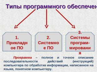 Типы программного обеспечения 2. Системное ПО 1. Прикладное ПО 3. Системы про