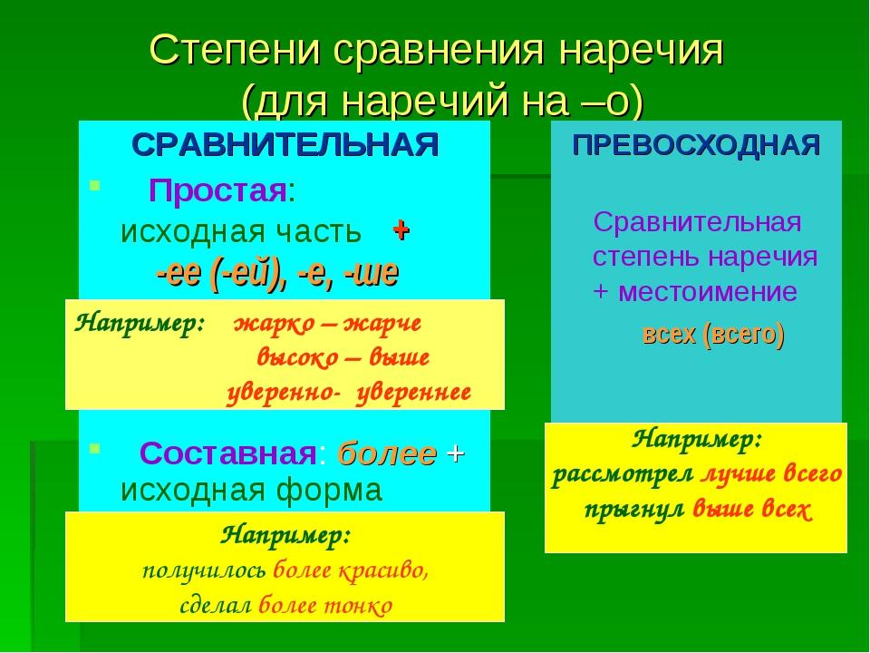 Степени сравнения наречия (для наречий на –о) СРАВНИТЕЛЬНАЯ Простая: исходная...