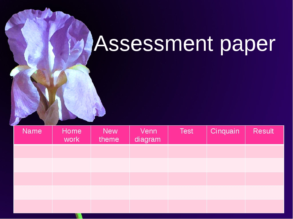 Assessment paper Name Home work New theme Venn diagram Test Cinquain Result