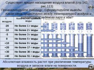 о о о о Количество водяного пара в воздухе характеризуют два показателя: абсо