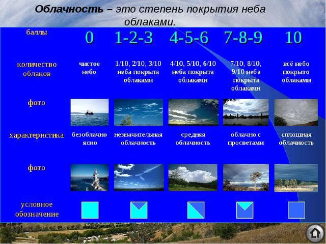 http://ud.kmvcity.ru/files/j/d/m/S001jdm144787515093327552.jpg -туман http:/...