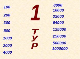 100 200 300 500 1000 2000 4000 8000 16000 32000 64000 125000 250000 500000 10