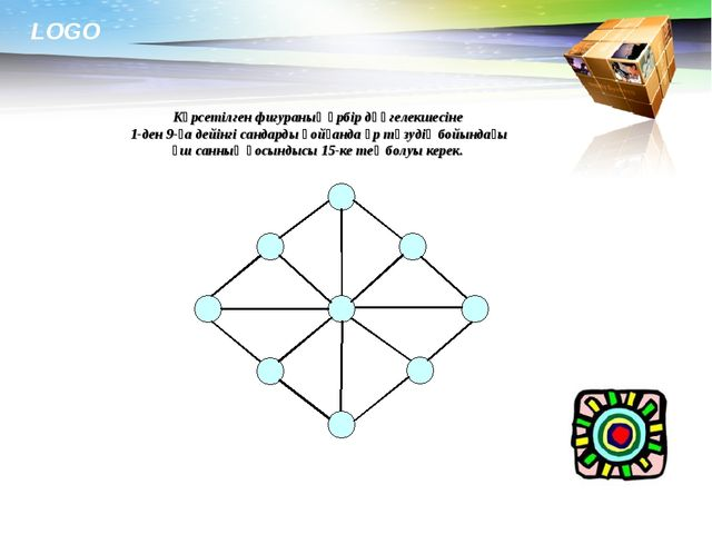 Көрсетілген фигураның әрбір дөңгелекшесіне 1-ден 9-ға дейінгі сандарды қойған...