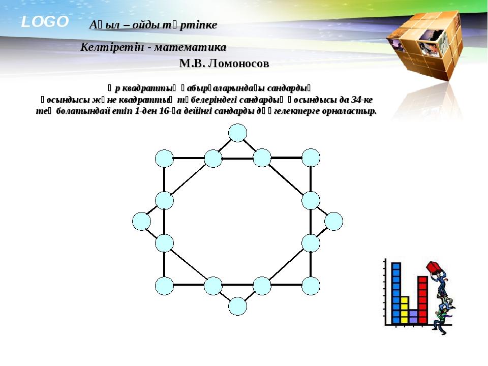 Ақыл – ойды тәртіпке Келтіретін - математика М.В. Ломоносов Әр квадраттың қаб...