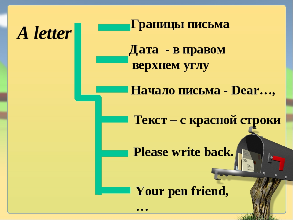 A letter Границы письма Начало письма - Dear…, Текст – с красной строки Pleas...
