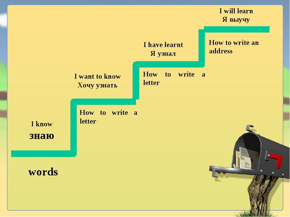 I know знаю words I want to know Хочу узнать How to write a letter I have lea...