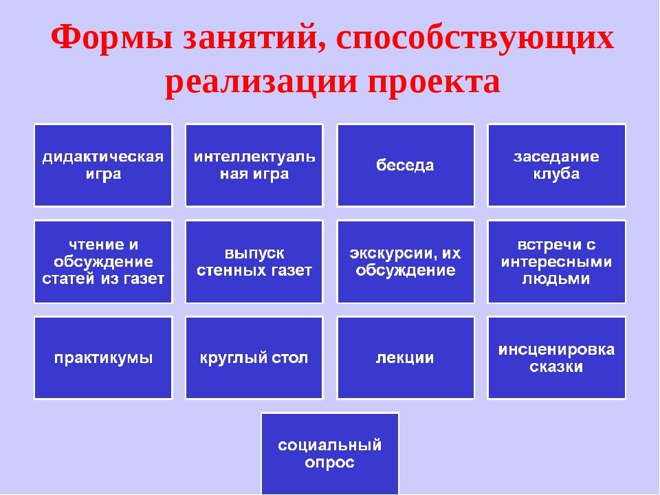 Формы занятий, способствующих реализации проекта