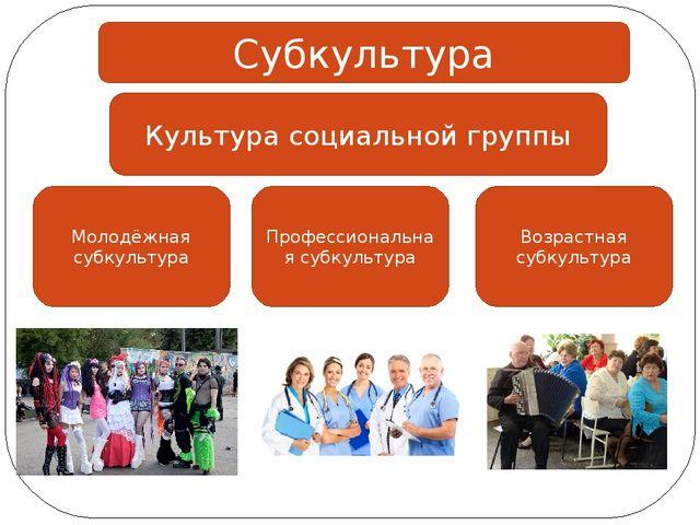 Субкультура Культура социальной группы Молодёжная субкультура Профессиональна...