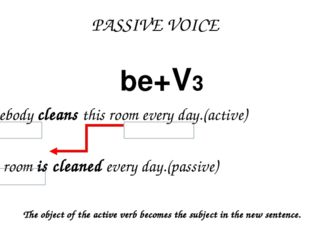 PASSIVE VOICE be+V3 Somebody cleans this room every day.(active) This room is