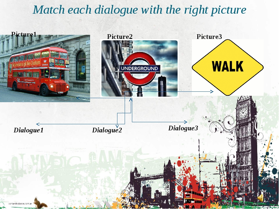 Match each dialogue with the right picture Picture1 Picture2 Picture3 Dialogu...