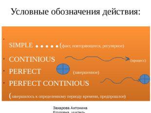 Условные обозначения действия: SIMPLE .....(факт, повторяющееся, регулярное)
