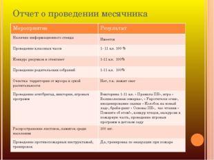 Отчет о проведении месячника Мероприятие Результат Наличие информационного ст