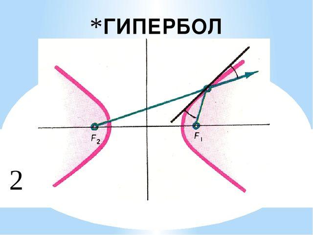 ГИПЕРБОЛА 2
