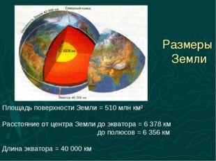 Размеры Земли Площадь поверхности Земли = 510 млн км² Расстояние от центра Зе
