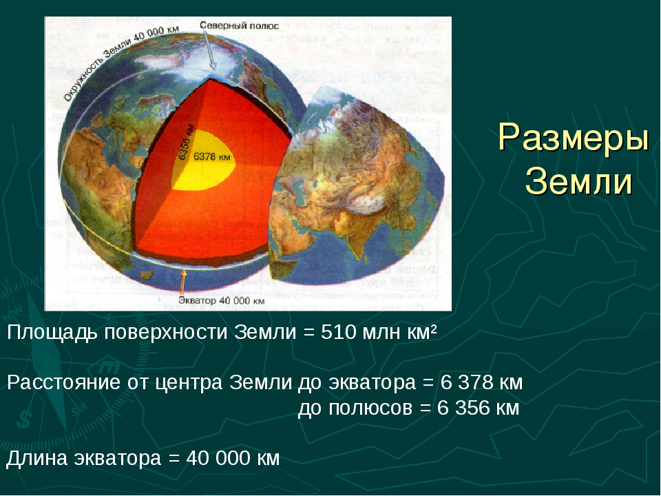 Размеры Земли Площадь поверхности Земли = 510 млн км² Расстояние от центра Зе...