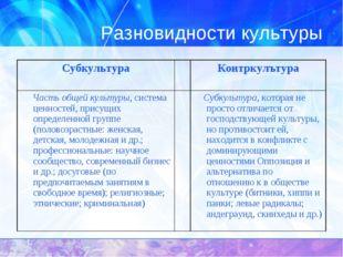 Разновидности культуры Субкультура Контркулътура Часть общей культуры, сис
