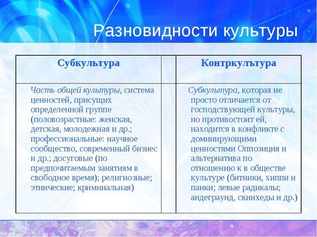 Разновидности культуры Субкультура Контркулътура Часть общей культуры, сис...