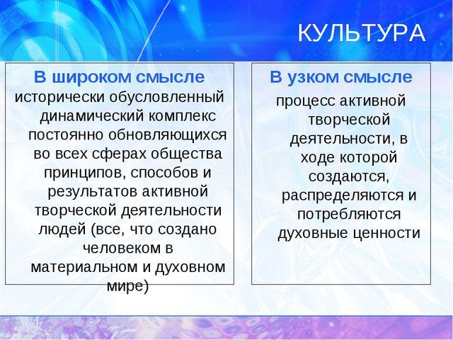 КУЛЬТУРА В широком смысле исторически обусловленный динамический комплекс пос...