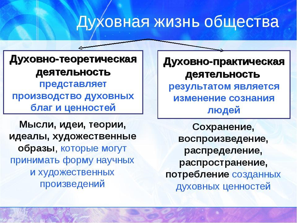 Духовная жизнь общества Духовно-теоретическая деятельность представляет произ...
