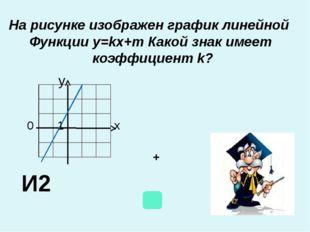 Какая теорема называется обратной данной? К2 Теорема, в которой условие и зак