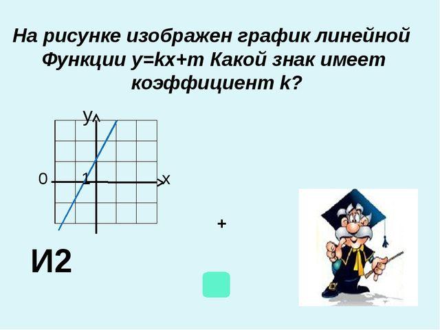 Какая теорема называется обратной данной? К2 Теорема, в которой условие и зак...
