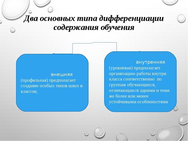 Два основных типа дифференциации содержания обучения внешняя (профильная) пре...