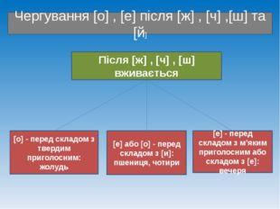 Чергування [о] , [е] після [ж] , [ч] ,[ш] та [й] Після [ж] , [ч] , [ш] вживає