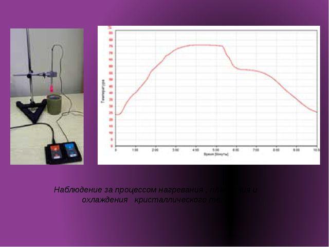 Наблюдение за процессом нагревания , плавления и охлаждения кристаллического...