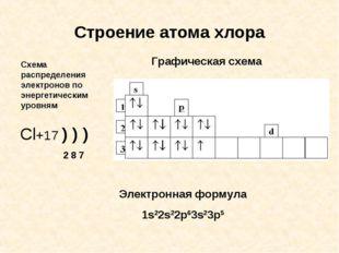Строение атома хлора Cl+17 ) ) ) 2 8 7 Графическая схема Схема распределения