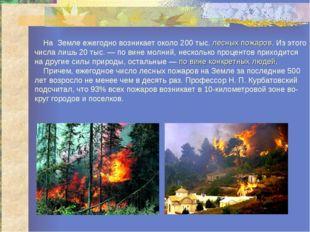 На Земле ежегодно возникает около 200 тыс. лесных пожаров. Из этого числа ли