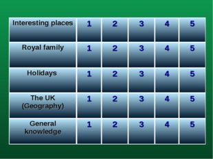 Interesting places	1	2	3	4	5 Royal family	1	2	3	4	5 Holidays 	1	2	3	4	5 The U