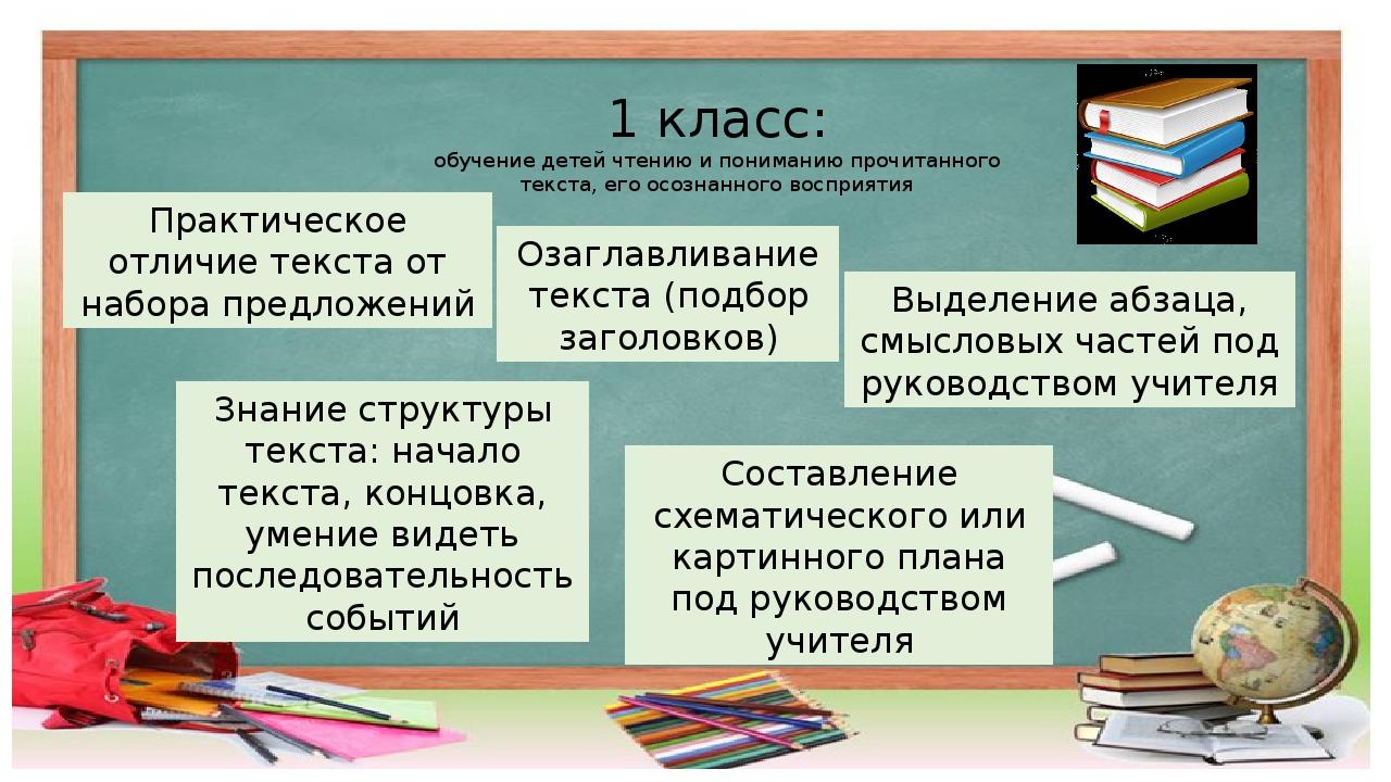 1 класс: обучение детей чтению и пониманию прочитанного текста, его осознанно...