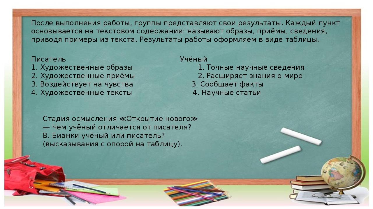 После выполнения работы, группы представляют свои результаты. Каждый пункт ос...